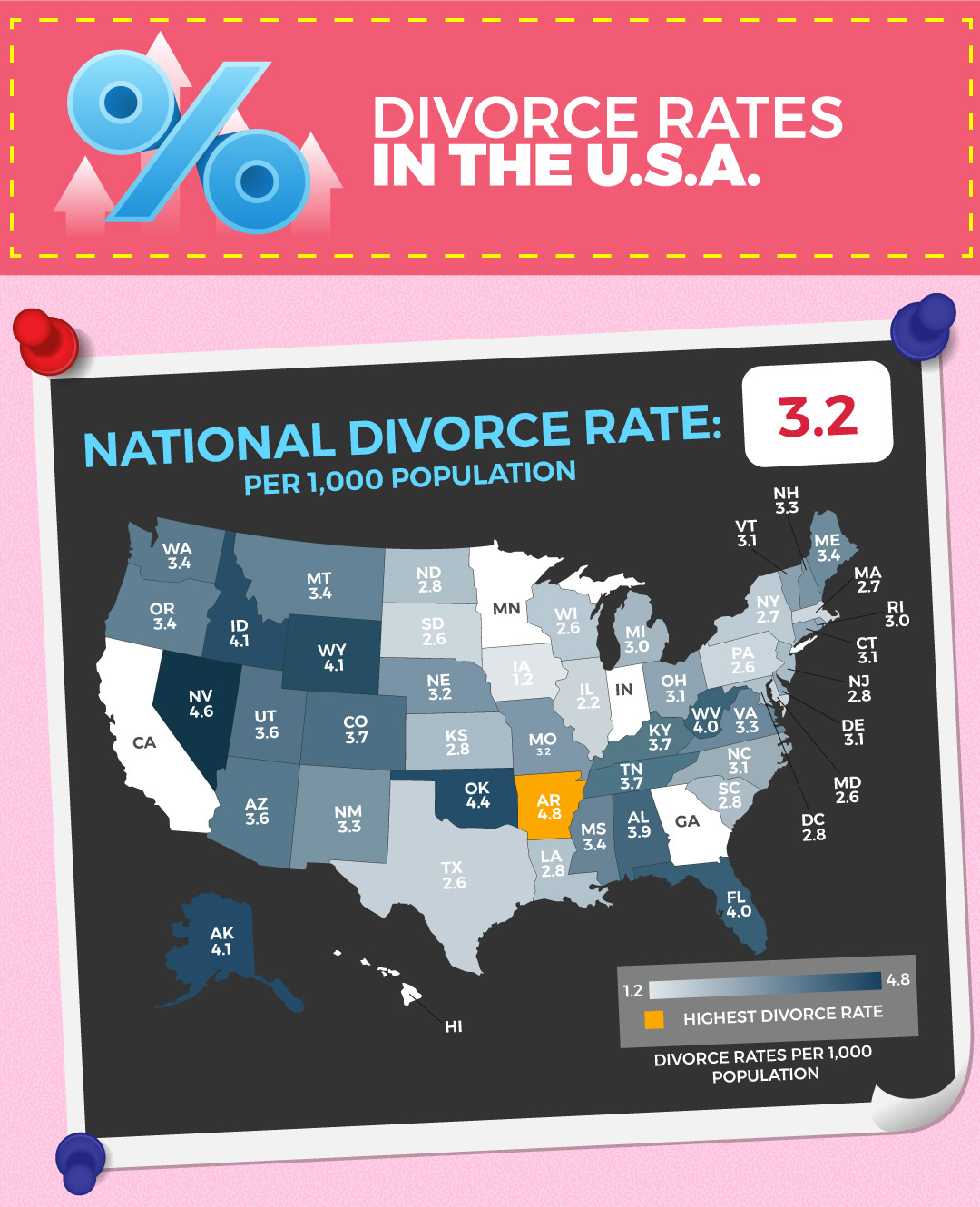 divorce rates usa