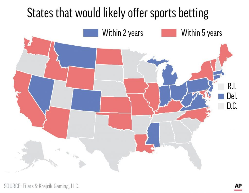 Which State Will Be the Next One to Legalize Sports Betting