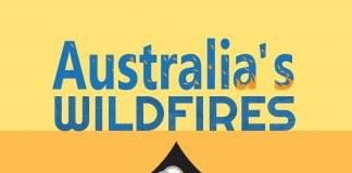 Australia bushfire infographic